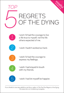 Top-5-regrets-for-EL-Mag-VF
